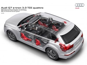 Audi-Q7-e-tron-quattro_34