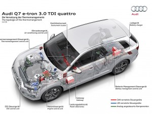 Audi-Q7-e-tron-quattro_38
