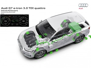 Audi-Q7-e-tron-quattro_39