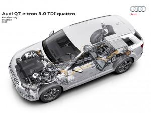 Audi-Q7-e-tron-quattro_50