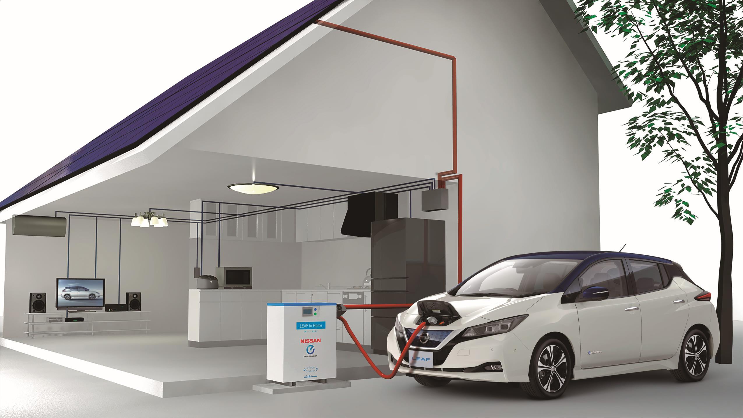 Nissan participará en Trafic 2017
