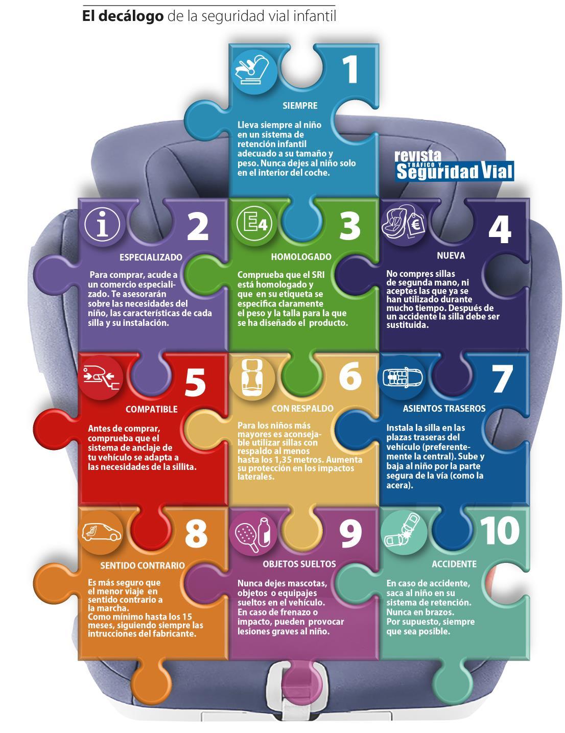 Las diez reglas básicas de la seguridad vial infantil