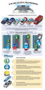 Los servicios de emergencia llevarán luces azules