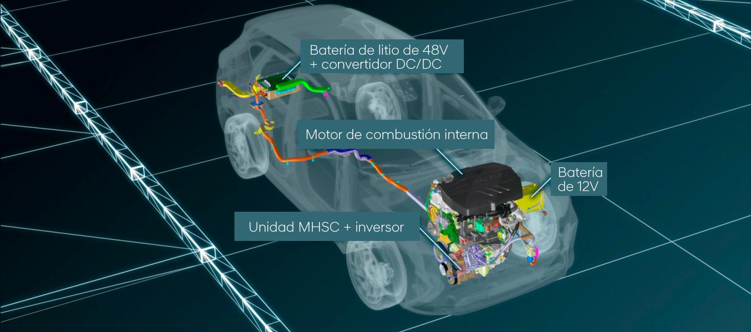Hyundai presenta sus sistema híbrido de 48V