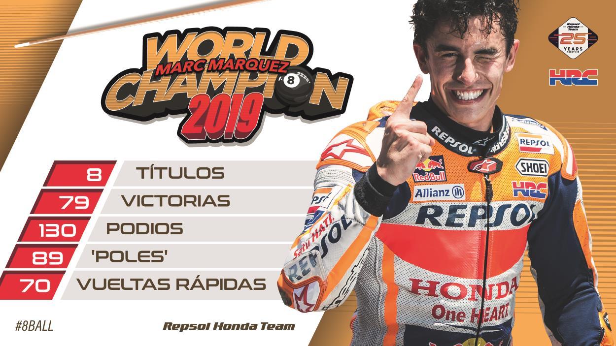Marc Márquez campeón del mundo por 8ª vez