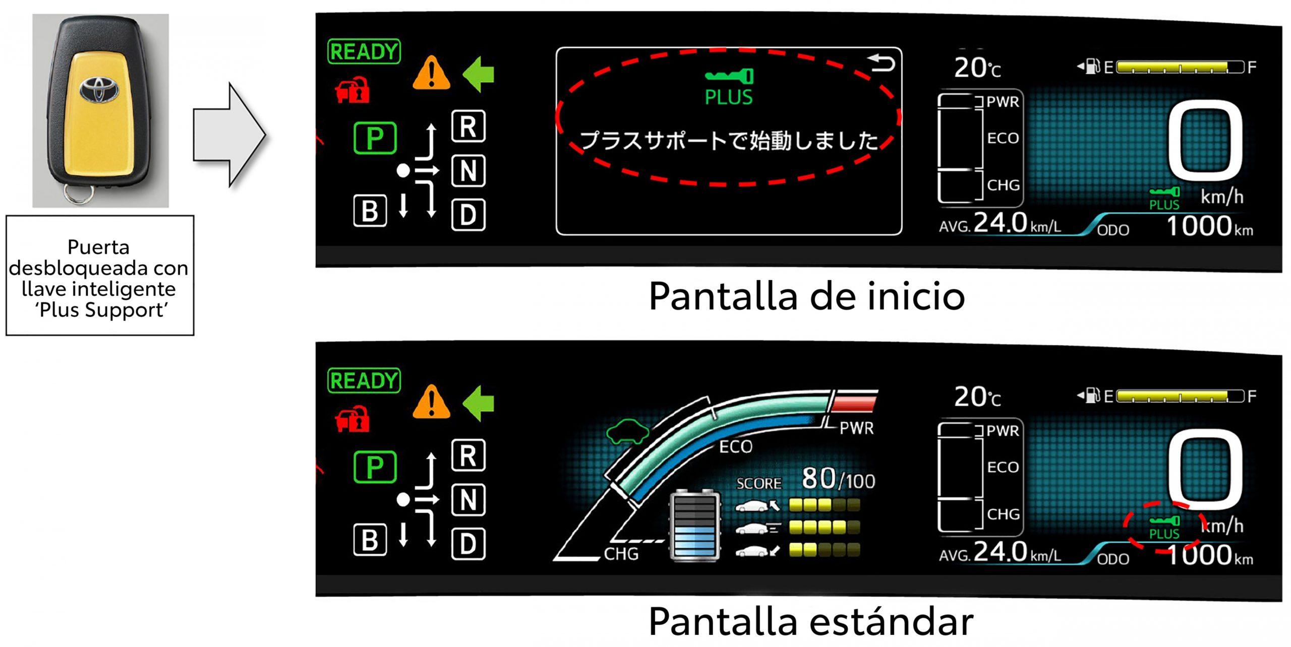 Nuevo Sistema de Supresión de la Aceleración by Toyota