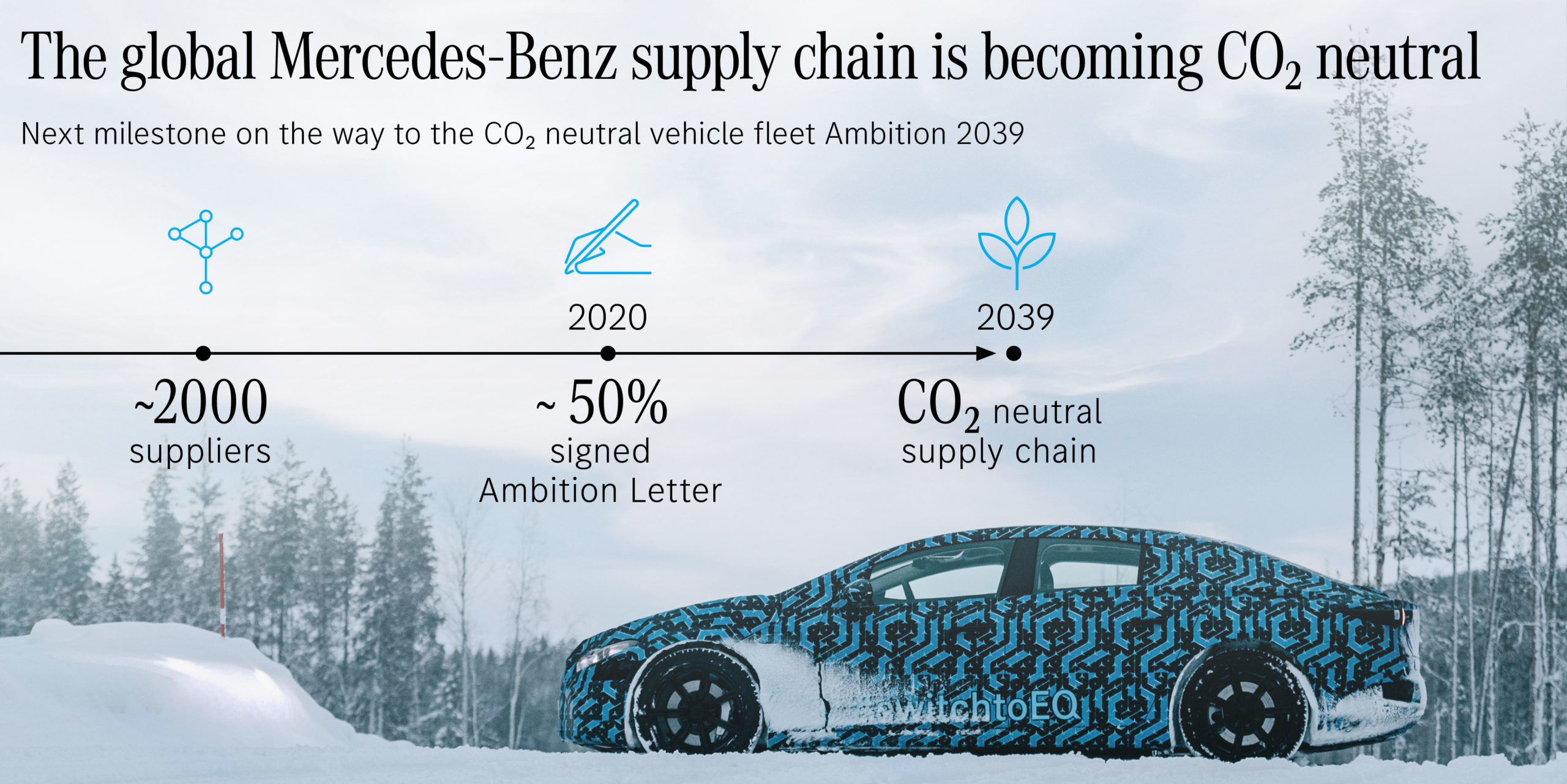 Ambition 2039 by Mercedes-Benz