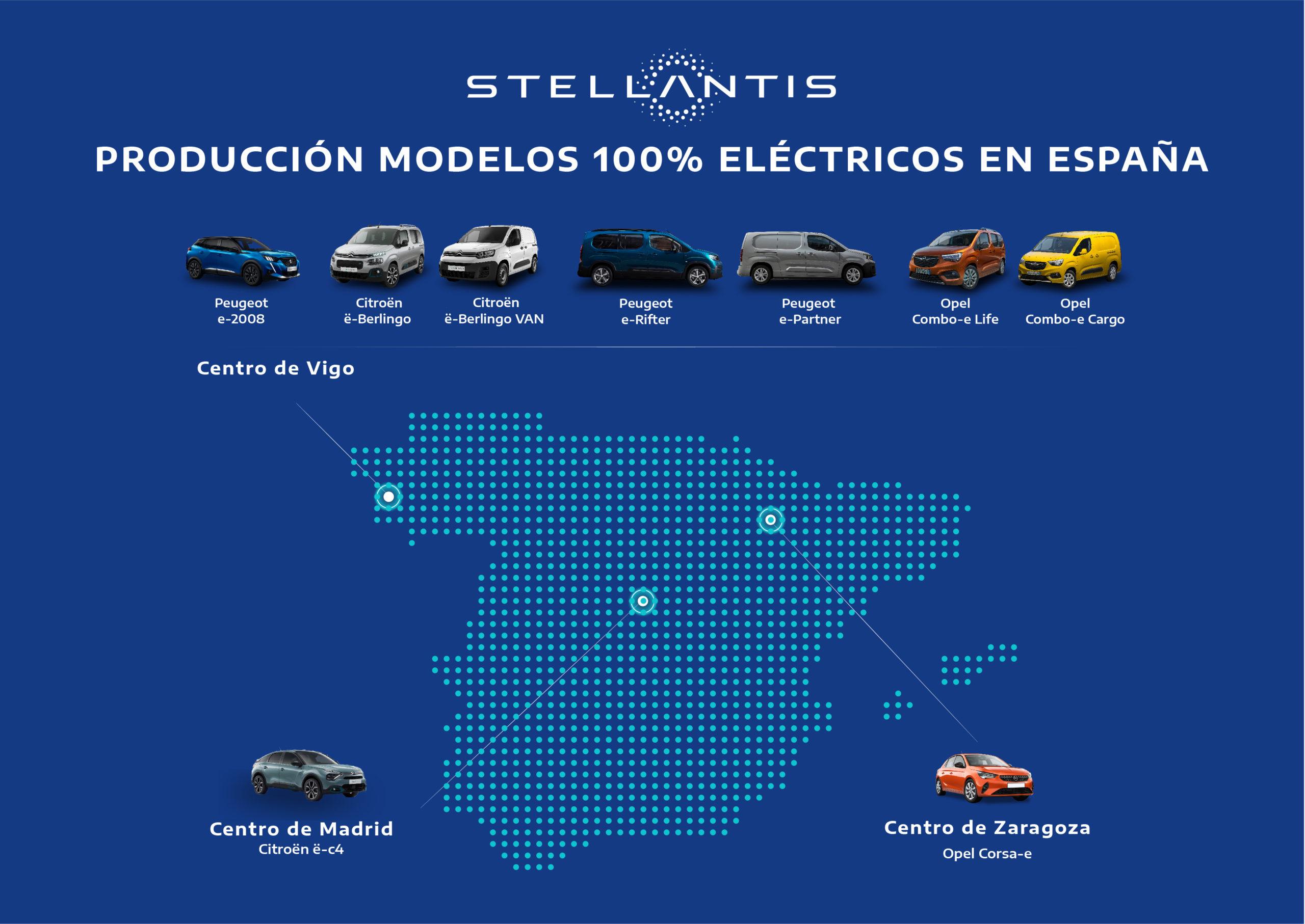 Stellantis líder mundial en Movilidad Sostenible