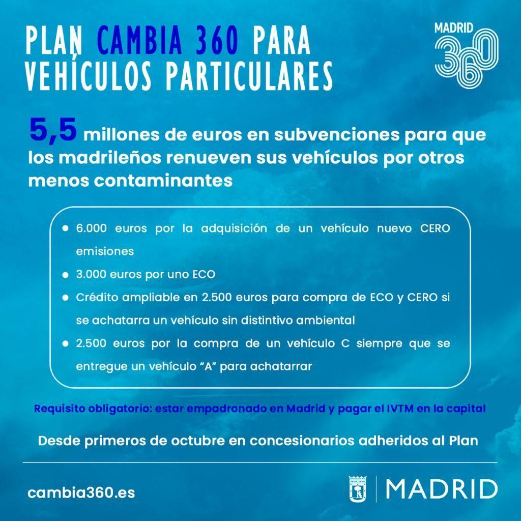 Madrid 360 las ayudas del Ayuntamiento de Madrid a la compra de vehículo nuevos